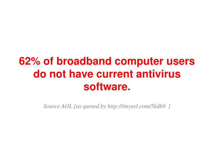 62% of broadband computer users do not have current antivirus software.