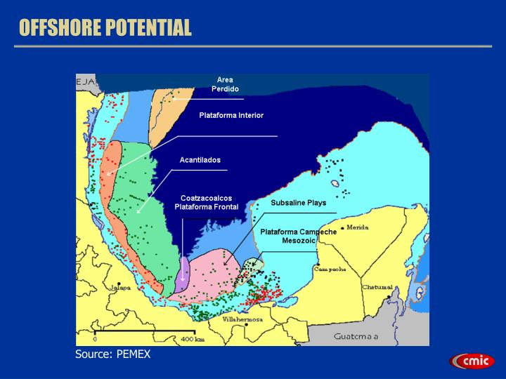 OFFSHORE POTENTIAL