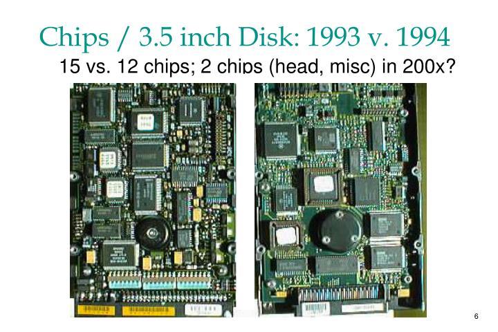 Chips / 3.5 inch Disk: 1993 v. 1994
