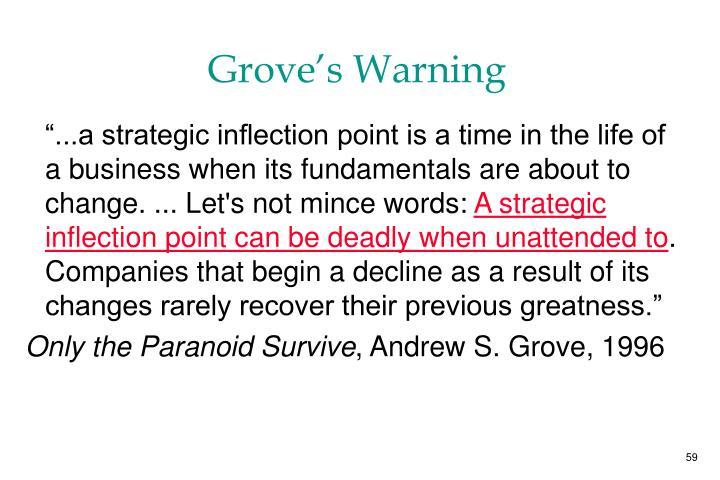 Grove's Warning