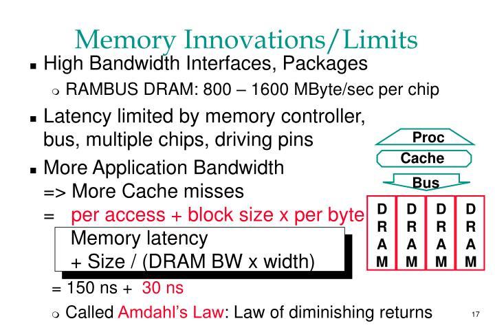 Memory Innovations/Limits