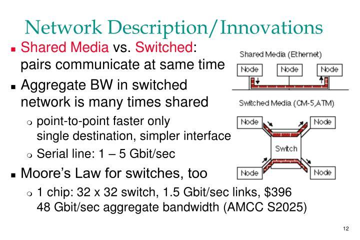 Network Description/Innovations