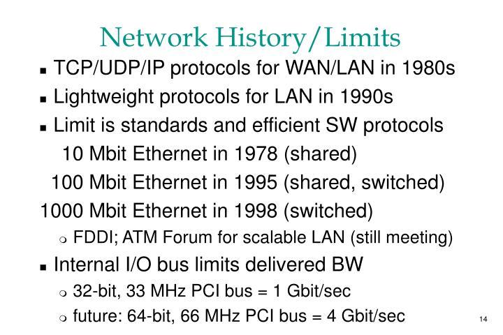 Network History/Limits