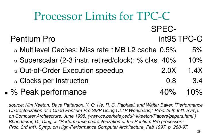 Processor Limits for TPC-C