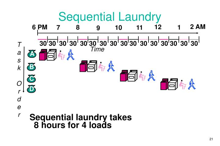Sequential Laundry