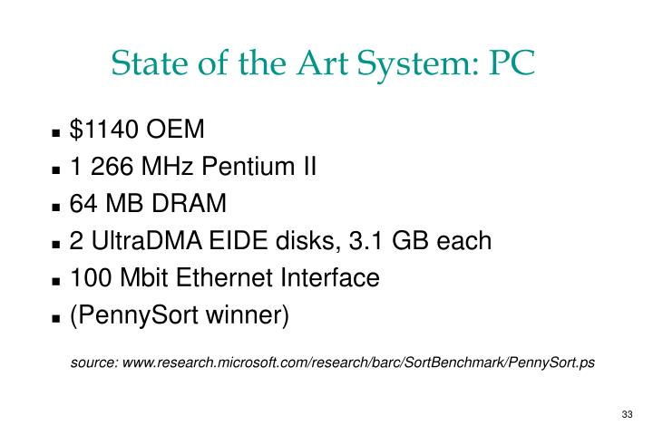 State of the Art System: PC