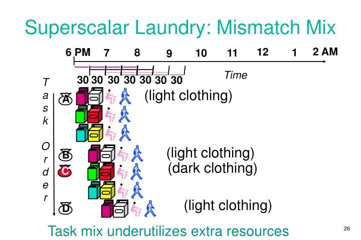 (light clothing)