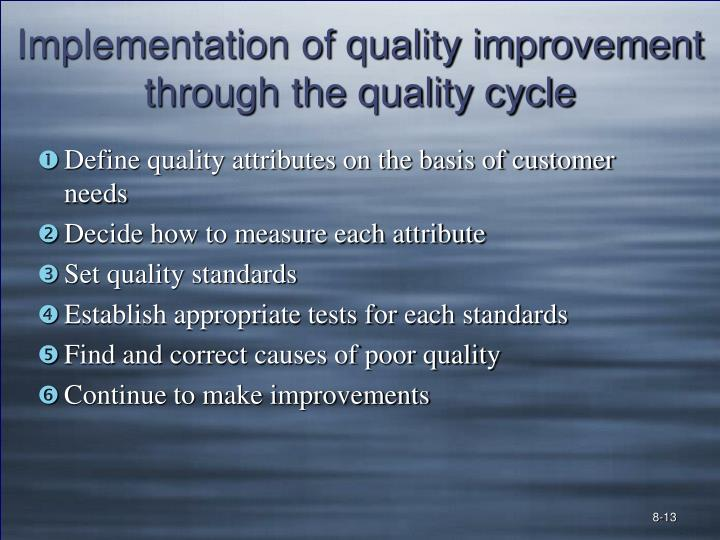 Implementation of quality improvement through the quality cycle