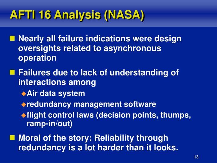 AFTI 16 Analysis (NASA)