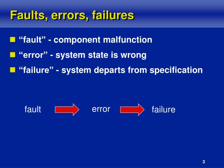 Faults, errors, failures