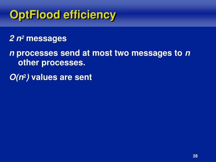 OptFlood efficiency