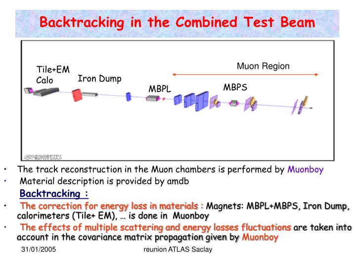 Backtracking in the Combined Test Beam