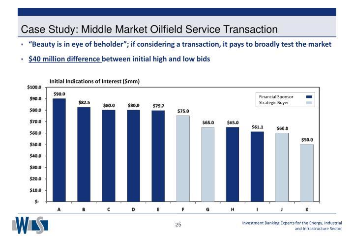 Case Study: Middle Market Oilfield Service Transaction
