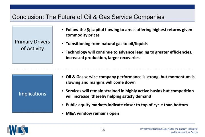 Conclusion: The Future of Oil & Gas Service Companies