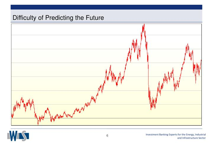 Difficulty of Predicting the Future