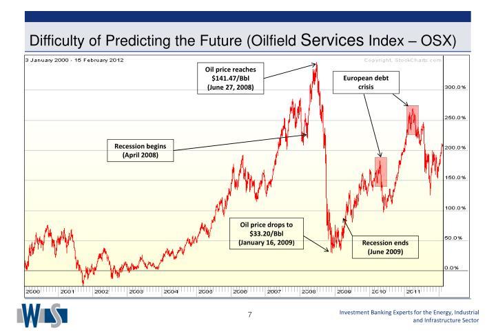 Difficulty of Predicting the Future (Oilfield