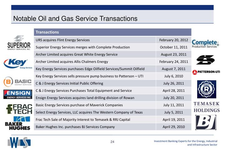 Notable Oil and Gas Service Transactions
