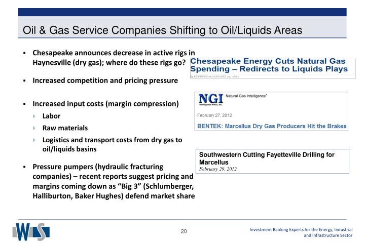 Oil & Gas Service Companies Shifting to Oil/Liquids Areas