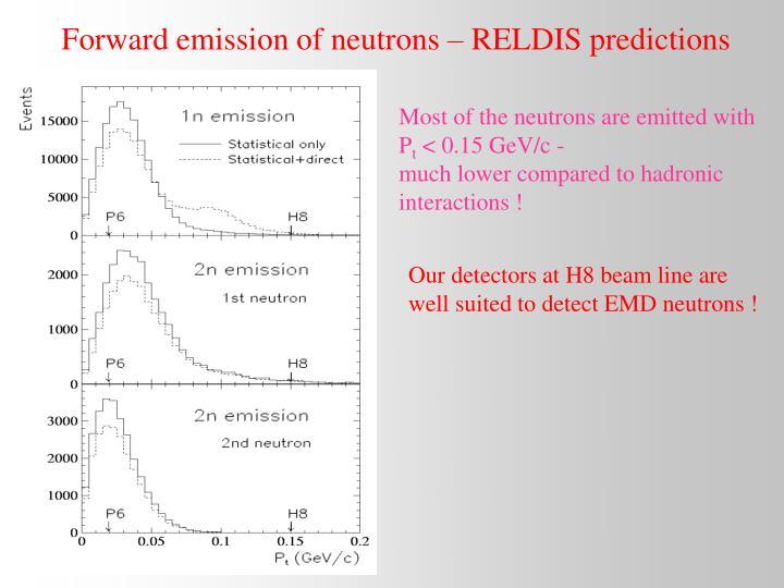 Forward emission of neutrons – RELDIS predictions