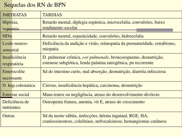 Sequelas dos RN de BPN