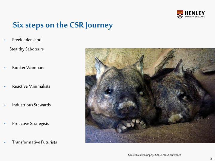 Six steps on the CSR Journey