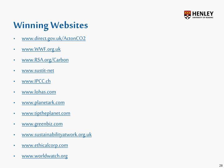Winning Websites