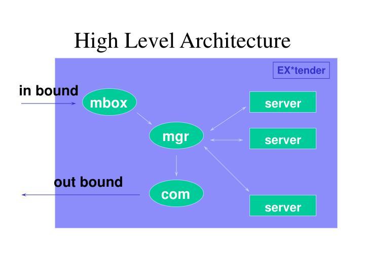 High Level Architecture