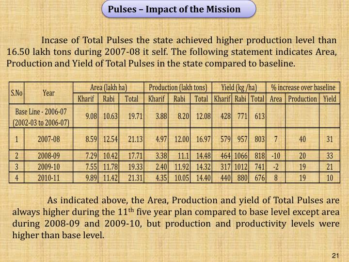 Pulses – Impact of the Mission