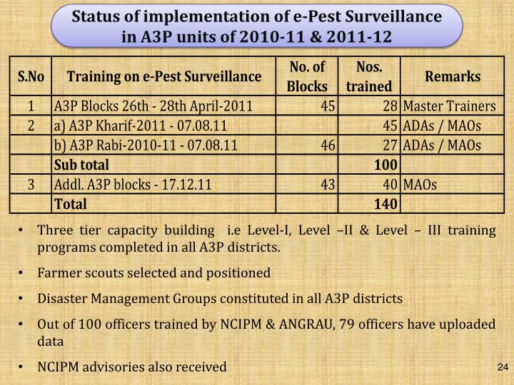 Status of implementation of e-Pest Surveillance in A3P units of 2010-11 & 2011-12