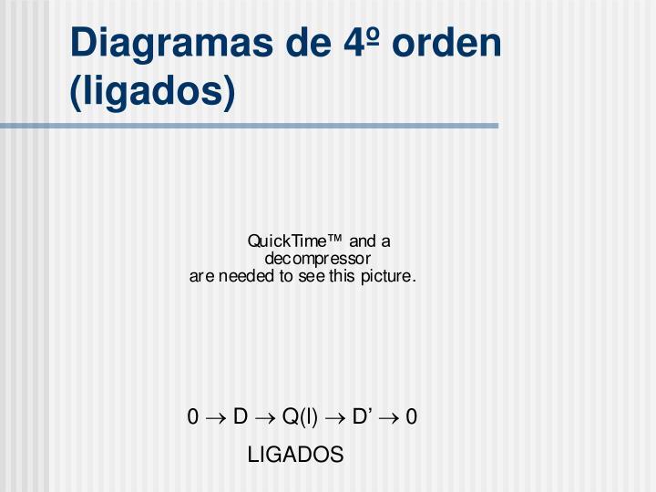 Diagramas de 4º orden (ligados)