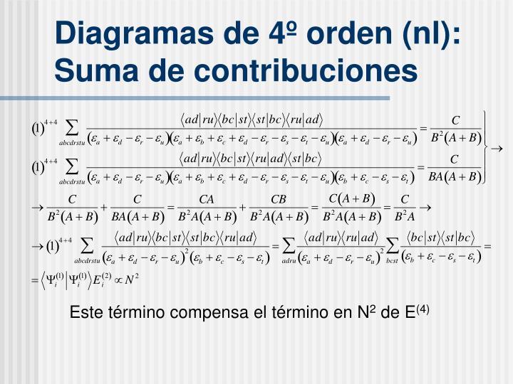 Diagramas de 4º orden (nl): Suma de contribuciones