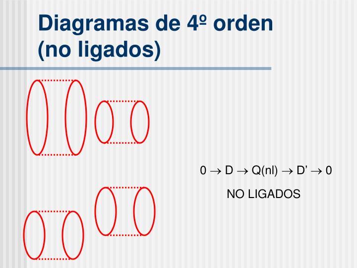 Diagramas de 4º orden