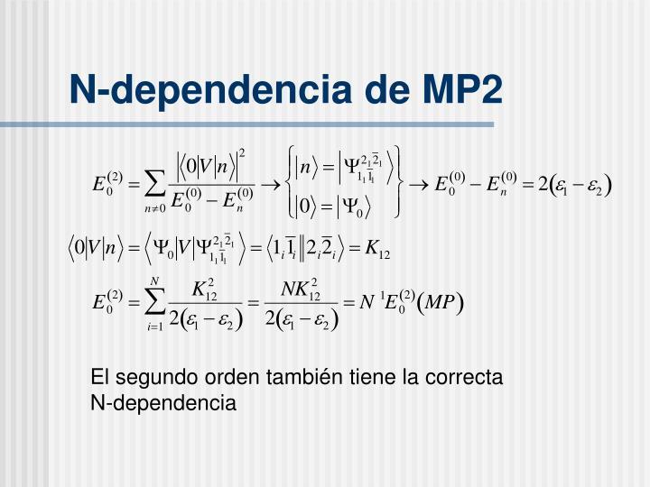 N-dependencia de MP2