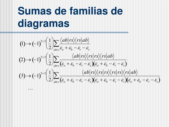 Sumas de familias de diagramas
