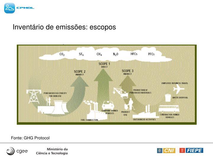 Inventário de emissões