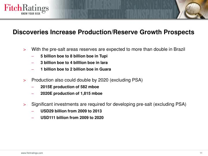 Discoveries Increase Production/Reserve Growth Prospects