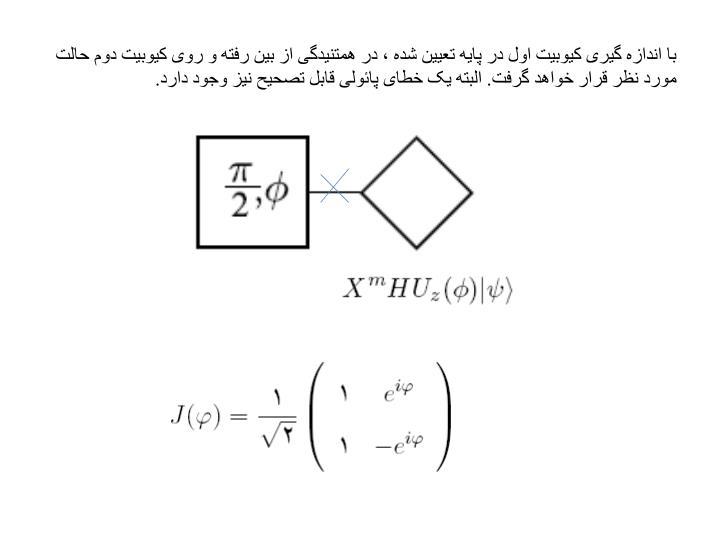 با اندازه گیری کیوبیت اول در پایه تعیین شده ، در همتنیدگی از بین رفته و روی کیوبیت دوم حالت مورد نظر قرار خواهد گرفت. البته یک خطای پائولی قابل تصحیح نیز وجود دارد.