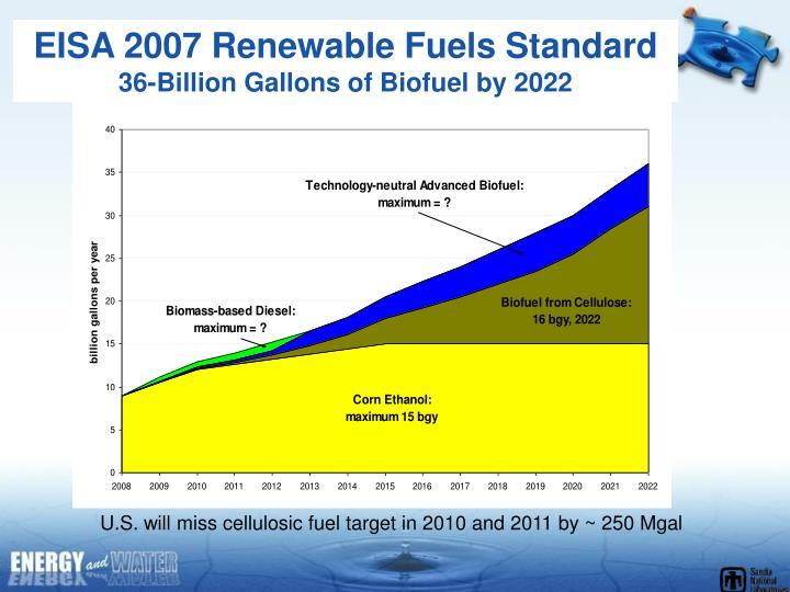 EISA 2007 Renewable Fuels Standard
