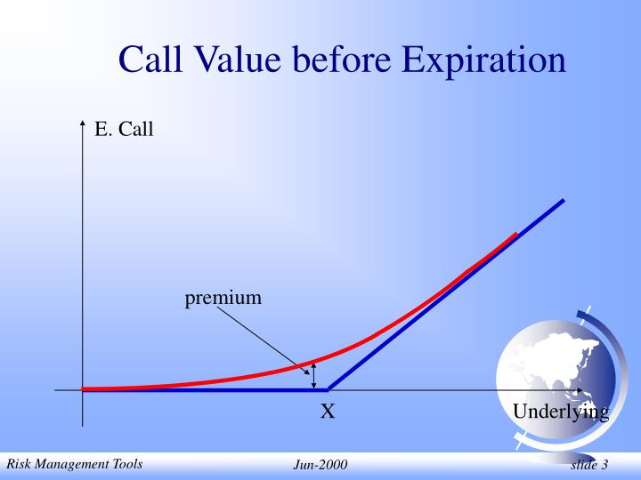 Call value before expiration