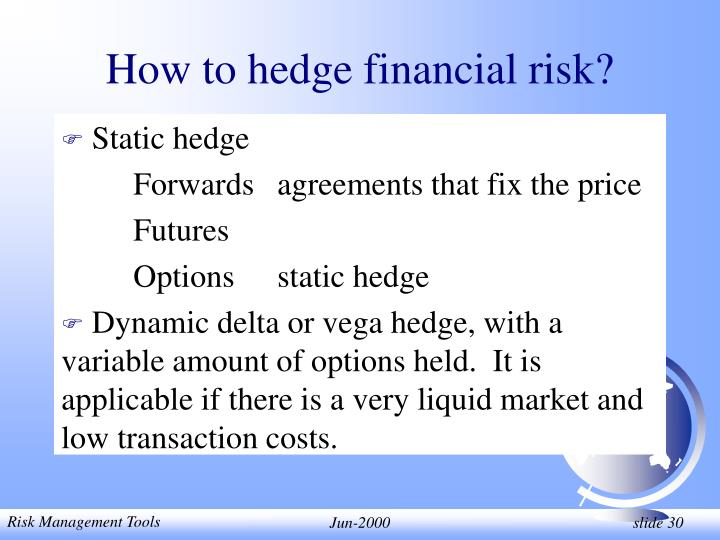 How to hedge financial risk?