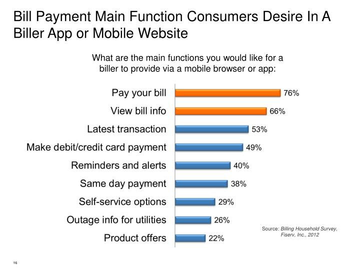 Bill Payment Main Function Consumers Desire In A Biller App or Mobile Website
