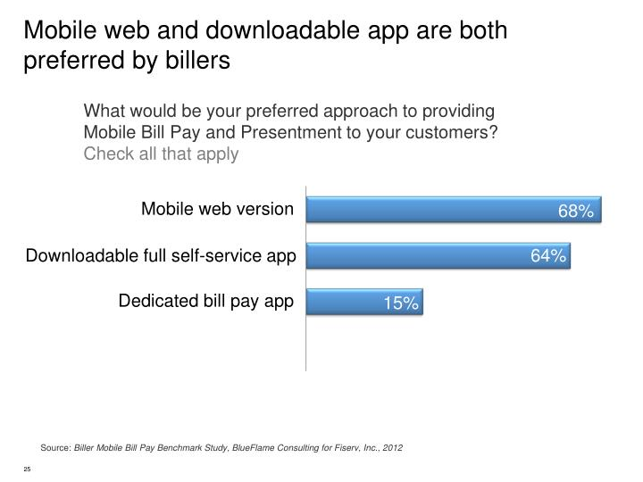 Mobile web and downloadable app are both preferred by billers