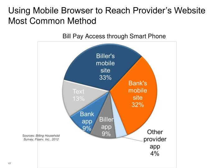 Using Mobile Browser to Reach Provider's Website Most Common Method