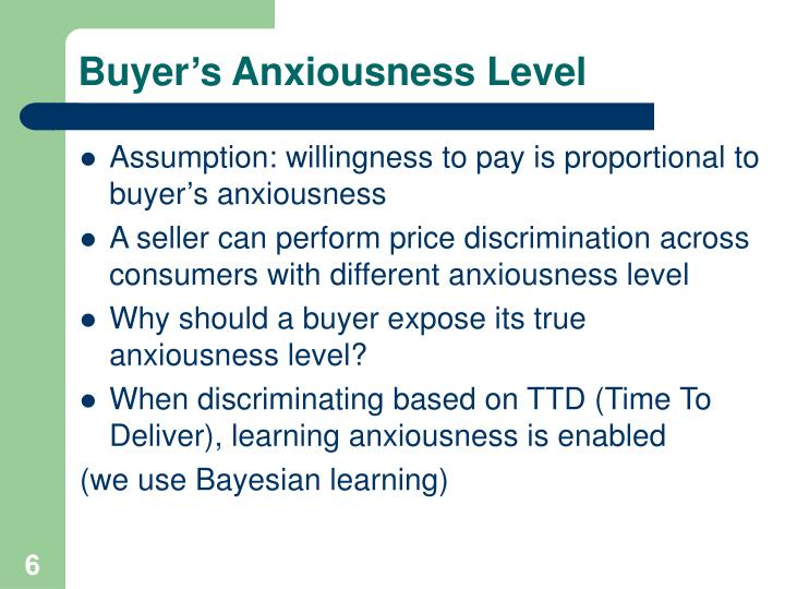 Buyer's Anxiousness Level