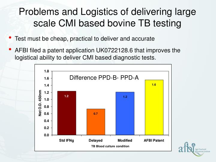 Problems and logistics of delivering large scale cmi based bovine tb testing