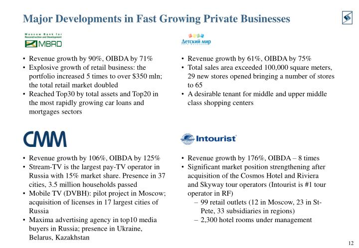Major Developments in Fast Growing Private Businesses