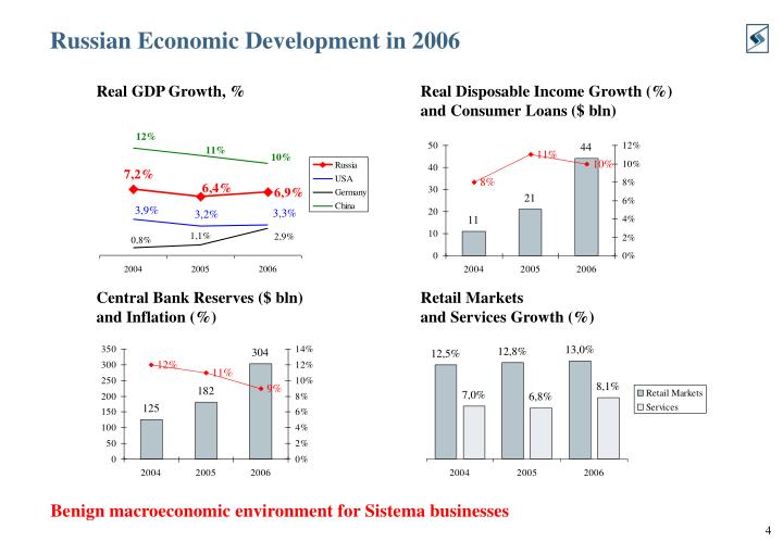 Russian Economic Development in 2006