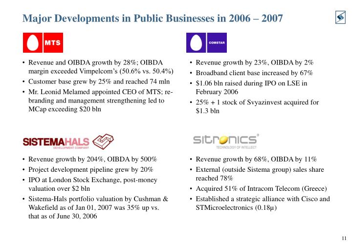 Major Developments in Public Businesses in 2006 – 2007