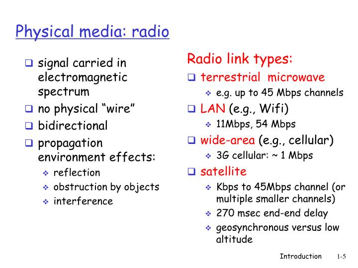 signal carried in electromagnetic spectrum