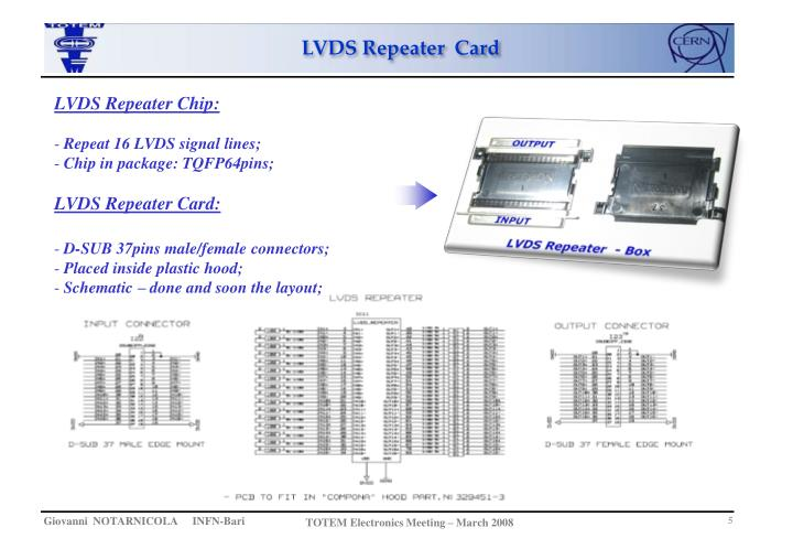LVDS Repeater  Card